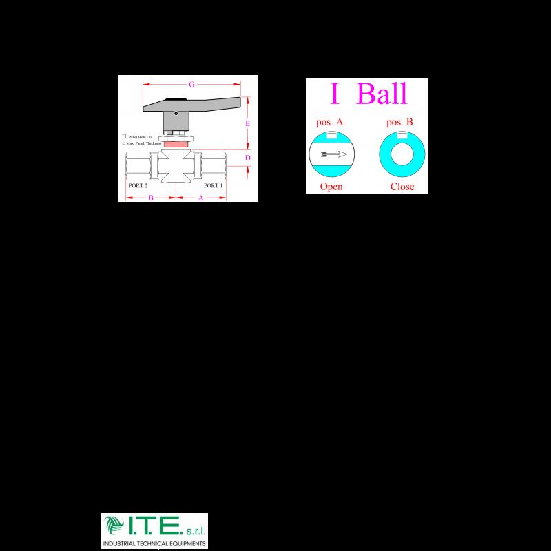 Компрессионный шаровый кран BV8-ISKM18-M18 на 414 бар