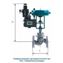 Пневматический седельный клапан ecoflo-GV ANSI 150